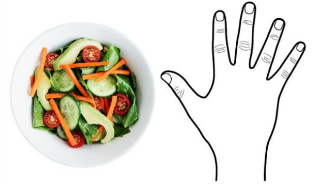 Розмір порції при правильному харчуванні